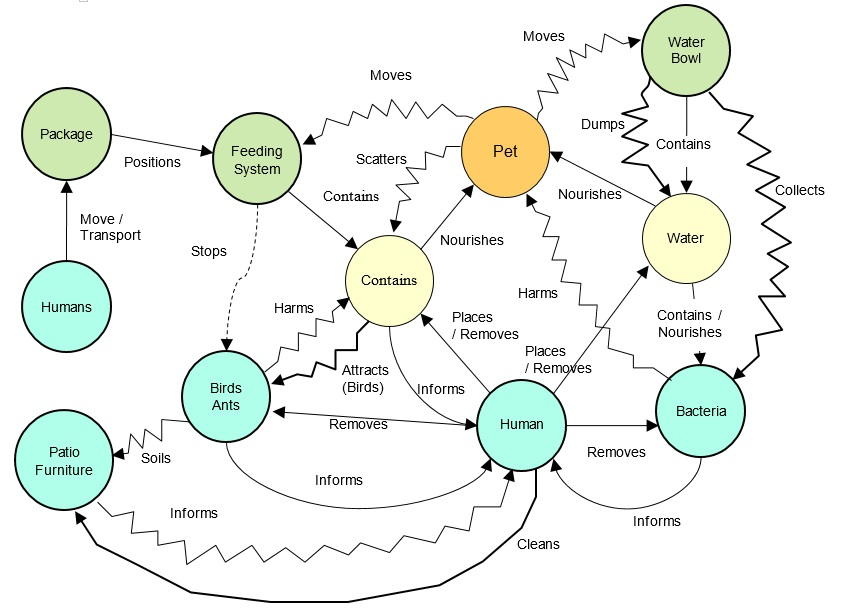 view нелинейные цепи при постоянных и переменных токах методические указания к выполнению