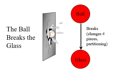 37 Ball Breaks Glass Function 2