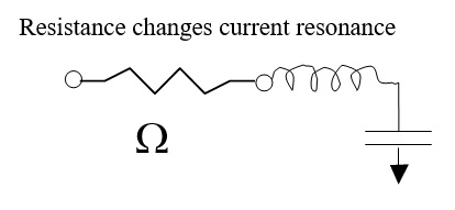 60 Resistance Changes Resonance
