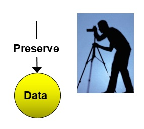 15 Job is to Preserve Data