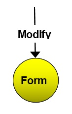 16 Job is to Modify Forms