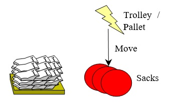 78 Trolly Moves Pallet